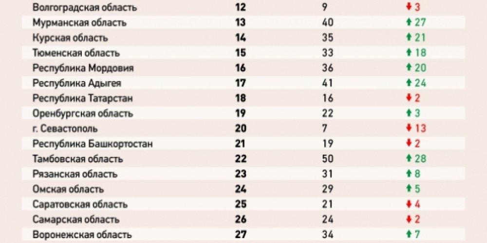 image_11062017104523_14971599232258 Как живет город Орск и окрестности? Люди, факты, мнения Оренбургская область